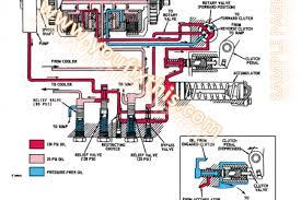 qualitydigestcom turtle diagrams quality management system case 580 backhoe ignition wiring diagram likewise 580 case backhoe