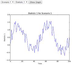 Test A Django Site Displays The Correct Graph Image