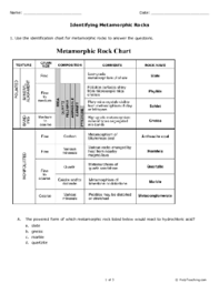 Metamorphic Rock Identification Chart Identifying Metamorphic Rocks Grade 9 Free Printable