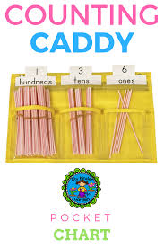Hundreds Tens Ones Pocket Chart The Counting Caddy Pocket Chart Is Ideal For Illustrating