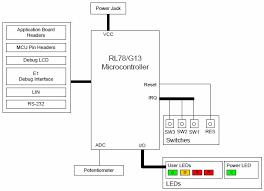 renesas starter kit for rl78 g13 renesas electronics block diagram
