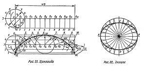 Машиноведение и машиностроение Графические работы Лекальные  Графическая работа №1 Вычертить на формате А4 две лекальные кривые