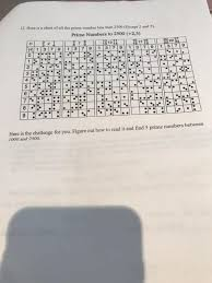 Prime Chart To 1000 Solved 12 Here Is A Chart Of All The Prime Number Less T