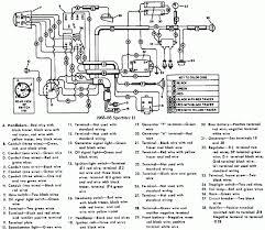 1987 harley sportster 1100 wiring diagram wiring diagram 1976 harley davidson sportster wiring diagram home