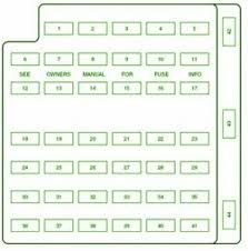 ford e fuse box diagram 1998 s 10 fuse box diagram 1998 wiring diagrams