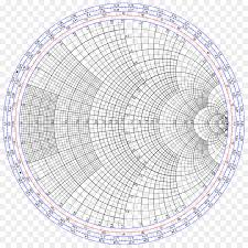 Smith Chart Jpg Engineering Cartoon Png Download 1024 1024 Free