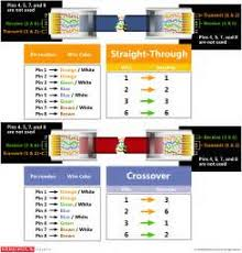 cat wiring diagram images diagram on cat v cable wiring cat in cat5 wiring diagram