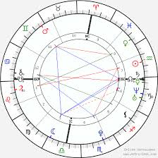 Chianna Maria Bono Birth Chart Horoscope Date Of Birth Astro