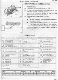 3sgte engine wiring diagram 3sgte image wiring diagram 3sgte wiring diagram 3sgte image wiring diagram on 3sgte engine wiring diagram