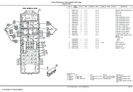 change fuse in new box layout of the page 3 wiring diagram  fuse for house box jeep wrangler diagram clicking power pics wiring change fuse box