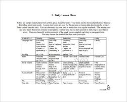 sample lesson plan outline daily lesson plan template 12 free sample example format