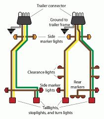 trailer light wiring diagram 4 wire 4 pin trailer wiring diagram at Basic Trailer Light Wiring Diagram