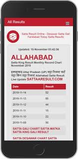 We Bring Daily Updated Complete And Correct Satta Record