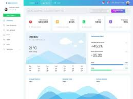 User Profile Design In Bootstrap 20 Best Bootstrap Admin Templates 2020 Athemes