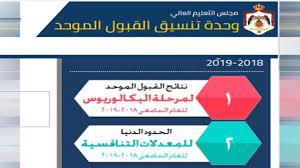 ظهرت الان نتائج القبول الموحد فى الاردن من خلال بوابة التربية والتعليم في  الأردن