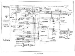 wiring diagram for chevy bel air info 1955 belair wiring diagram 1955 wiring diagrams wiring diagram