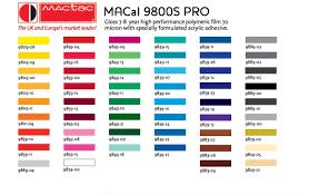 Mactac Macal 9800s Pro
