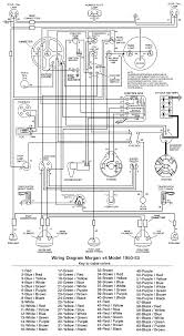 1979 dodge power wagon wiring diagram 1979 discover your wiring alternator field wiring diagram coil alternator field wiring diagram coil besides 1979 chevy truck
