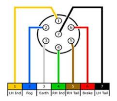 wiring a 7 way round pin european trailer connector etrailer com 7 Way Blade Plug Wiring Diagram click to enlarge Hopkins 7 Blade Wiring Diagram