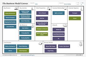 Revenue Model Template Uber Business Model Canvas Design Business Model Canvas Uber