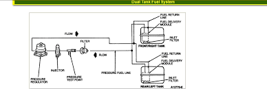 i have a 1996 ford f250 truck 5 3 or 5 8 dual gas tanks front tank 1998 ford f150 fuel pump wiring diagram at 1996 F150 Gas Tank Wiring Harness