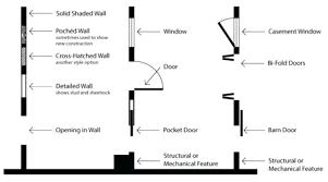 floor plan symbols door. Plain Floor Door Floor Plan Manufactured Home Symbols For Walls Windows And  Doors Bi Fold In Floor Plan Symbols Door O