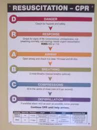 Comfort Inn Ballarat 07 02 2015 Cpr Chart In Pool Area