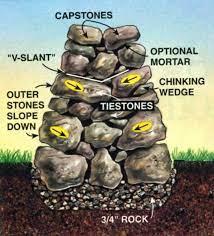 dry stone retaining wall construction