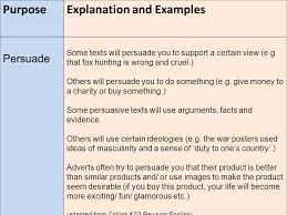 the purpose and presentation of texts purposeexplanation and purposeexplanation and examples persuade some texts will persuade you to support a certain view e g
