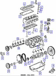 solved i have a bad motor in my 1999 pontiac sunfire 2 2 fixya i have a bad motor in my 1999 pontiac sunfire 2 2 cansmo 82 gif