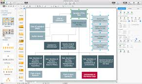 25 Typical Orgcharts Solution Conceptdraw Com