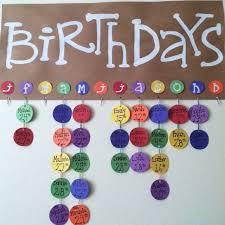 Awesome Idea No Moreway Forgotten Birthdays Classroom