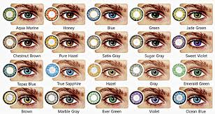 Iris Color Chart Shades Of Brown Eye Color Chart Www Bedowntowndaytona Com