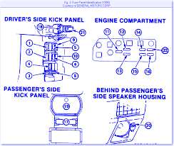 index of wp content uploads  chevrolet nova 1990 all fuse box diagram gif