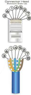 cat6 t568b wiring diagram wiring diagram how to wire a cat6 rj45 ether plug handymanhowto what do the t568a and t568b wiring