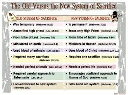 Old Testament Vs New Testament Chart Pin On Barnes Bible Charts Old Testament