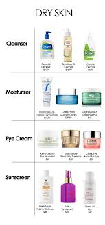 it so important to have a solid skincare routine so today i wanted to share a guide of skincare remendations based on skin type