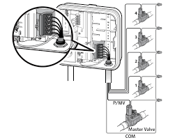 pro c connecting a master valve hunter industries Hunter Pro C Wiring Diagram support menu pro c support · components; installation Hunter Pro C Irrigation Manual
