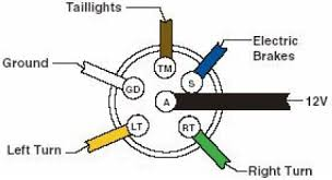 6 way trailer wiring diagram and connectors pinout 5 wire trailer wiring at Basic Trailer Wiring Diagram
