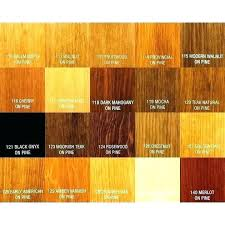 Maple Stain Color Hightidemarketing Co