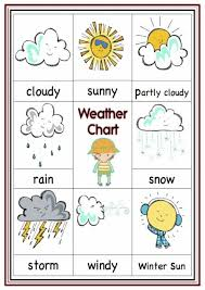 Weather Chart A4 Poster Sign Weather Chart Educational Eyfs Sen Children Kids Childminders