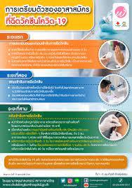 รู้ก่อน ฉีด 'วัคซีนโควิด' ต้องเตรียมตัวอย่างไรบ้าง?