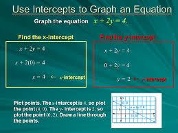 use intercepts to graph an equation