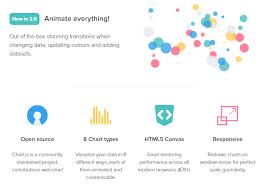 Chart Js Resize Chart Js Flexible Javascript Charting For Designers