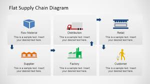 Supply Chain Flow Chart Flat Supply Chain Diagram For Powerpoint