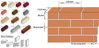 Imperial Brick Sizes Chart Standard Brick Size Brick Dimensions