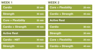 A Fitness Plan Spring Break Body Fitness Plan