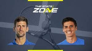 2021 Belgrade Open 2 Quarter-Final – Novak Djokovic vs Federico Coria  Preview & Prediction - The Stats Zone