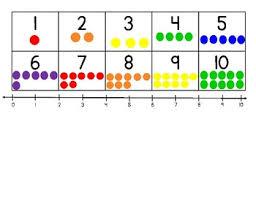 Number Desk Chart