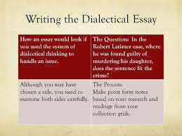 writing a dialectical essay social unit project ppt writing the dialectical essay how an essay would look if you used the system of dialectical